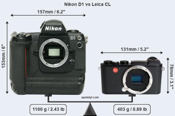 Nikon D1 vs Leica CL Comparison Review