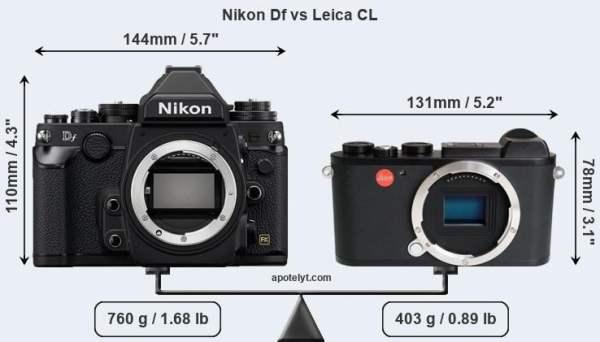 Nikon Df vs Leica CL Comparison Review