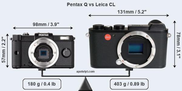 Pentax Q vs Leica CL Comparison Review