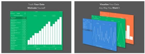 Loggr ist Dein ganz persönliches Statistik-Tool auf dem iPhone oder iPad. Hier kannst Du ganz leicht  erfassen, was Du willst - und die App liefert eine grafische Auswertung Deiner Eingaben.