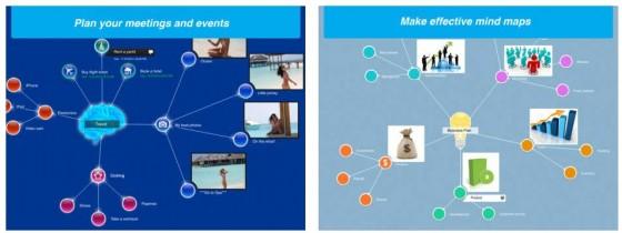 Mit Dream-X auf dem iPad erstellst Du recht einfach Mind-maps, die Dir bei der Strukturierung von Ideen, Vorträgen und Projekten helfen.