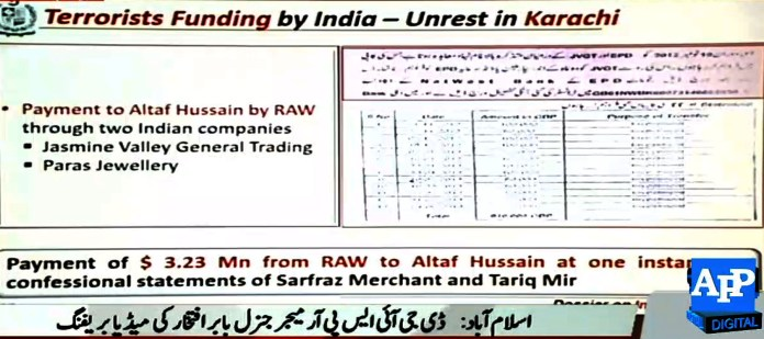 Funding to Altaf Hussain for terrorism by India