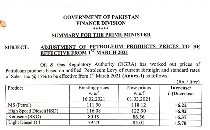 Proposed price hike in petroleum products by OGRA, but rejected by the Prime Minister