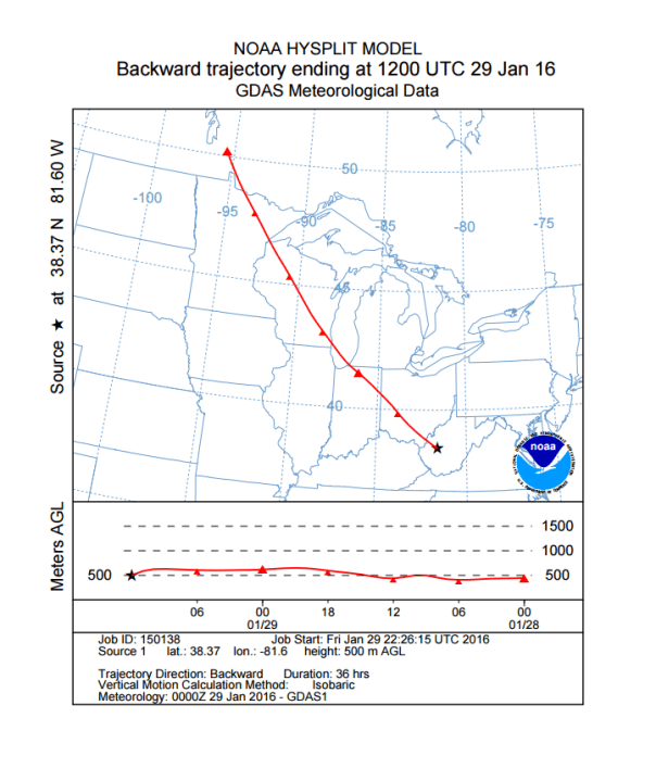 NOAA Hysplit Model Backward Trajectory