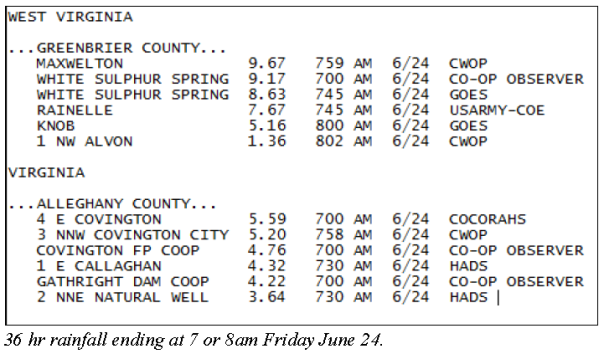 Specific Rainfall Amounts - NWFFO Blacksburg