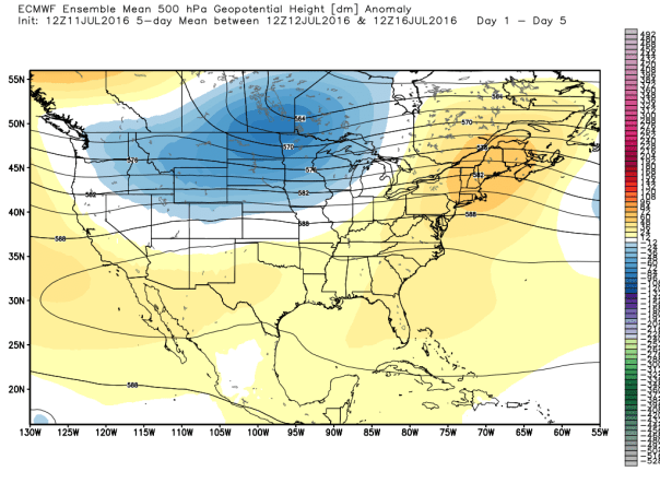 European Ensembles MEAN 500 MB