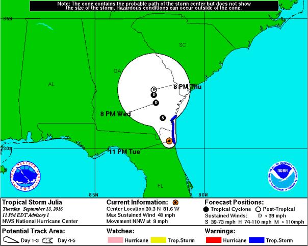National Hurricane Center Track For Julia