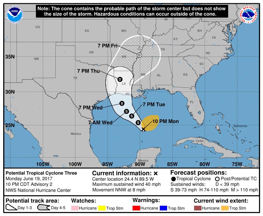 Official National Hurricane Center Track
