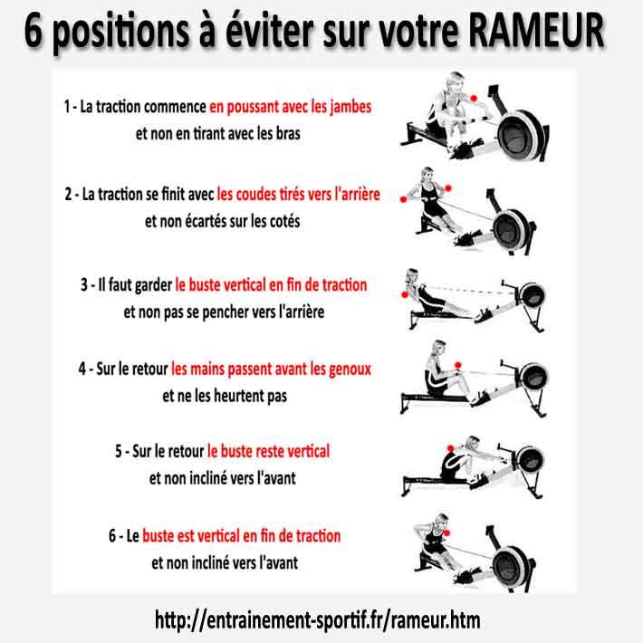 Programme Musculation Rameur Muscu Maison
