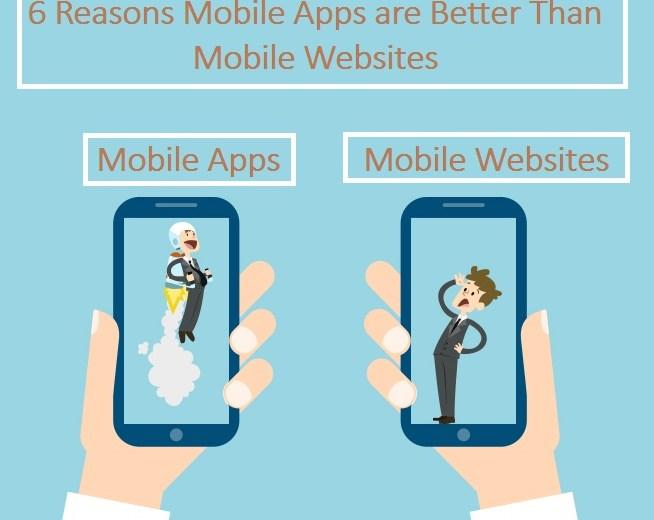Mobile Apps & Mobile Websites