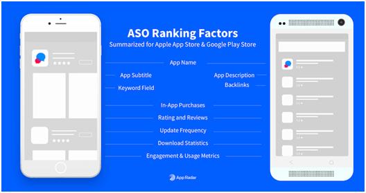 Top 10 Ways To Increase App Downloads
