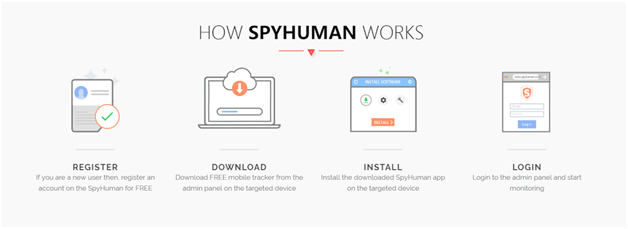 EasySpyhuman: 5 Actionable Ways to Monitor Android Spyware
