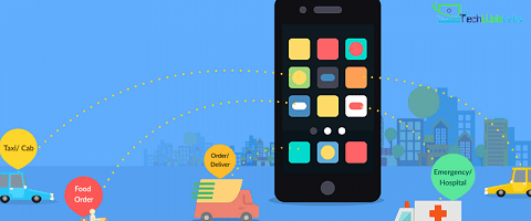 Best On-Demand Mobile App Ideas to Execute in 2020