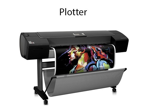 What are plotters, their uses, and types?