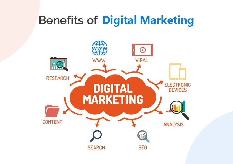 How is digital marketing beneficial for the growth of startups?
