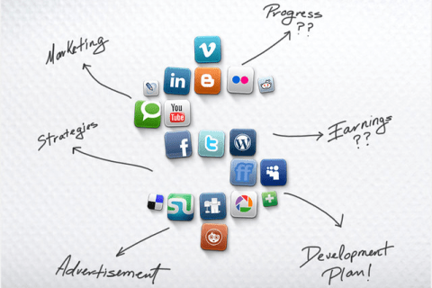 social media marketing cycle