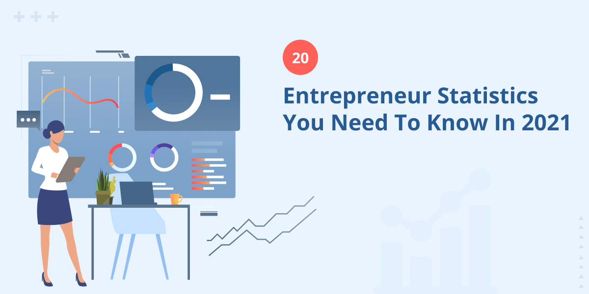 20 ENTREPRENEUR STATISTICS YOU NEED TO KNOW IN 2021