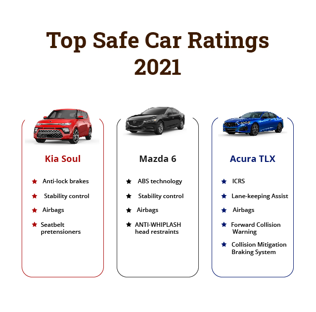 2021 Vehicles with Top Safety Ratings