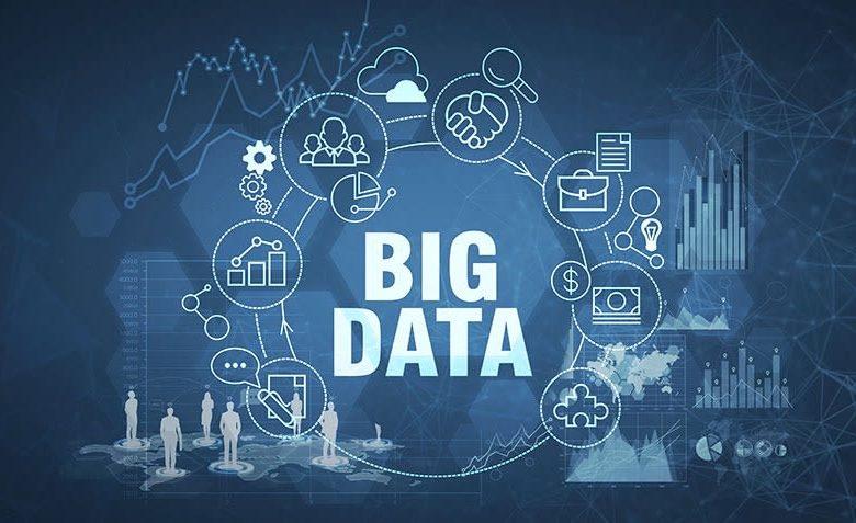 Big Data training in Malaysia