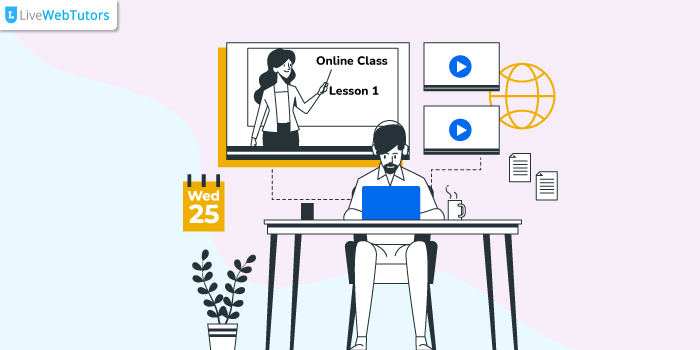 The Ten Components of a Successful Online Course