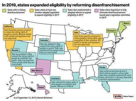 Legislative reform on felony disenfranchisement in 2019