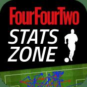 Estadísticas de jugadores de fútbol