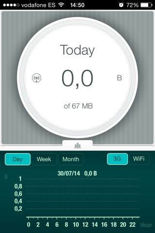 datos en iPhone 6