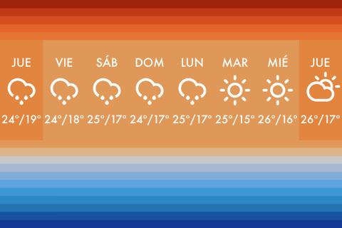 Clima 2.0.1