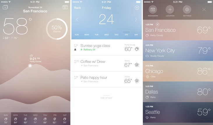 Weather or not app para iPhone