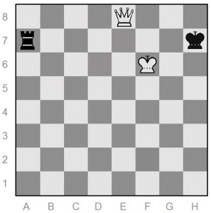 queen versus rook Philidor position