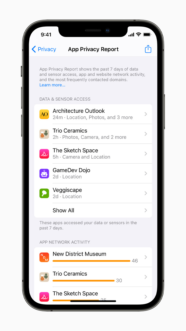 The App Privacy Report displayed on iPhone 12 Pro.