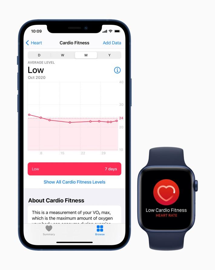 Nowy WatchOS 7.2 z funkcją Cardio Fitness