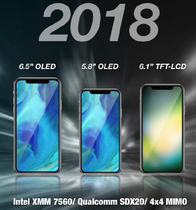 Kuo 2018 iPhone Modelleri