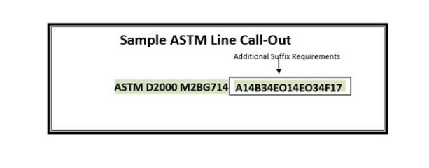 ASTM Call Out