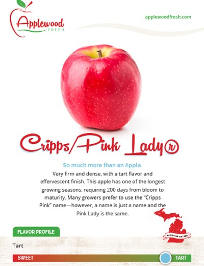 Cripps/Pink Lady Sell Sheet