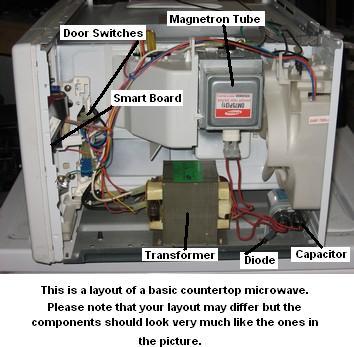 appliance repair it com