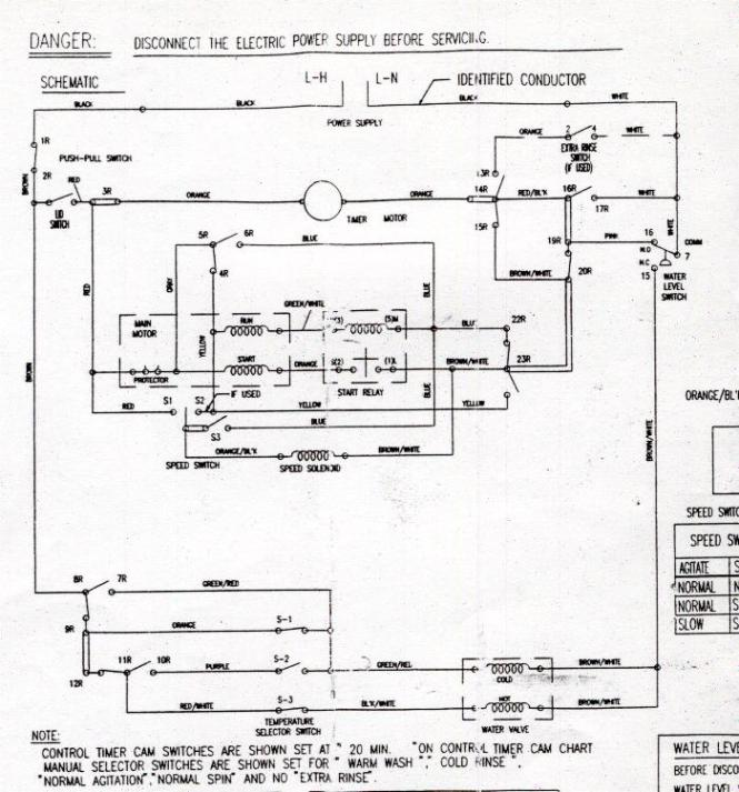 general electric motors wiring diagram wiring diagram ge ac motor wiring diagrams jodebal