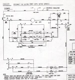 GEHotpoint, old style Washer Wiring Diagram