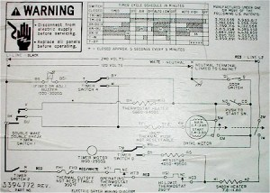 electrical diagram for whirlpool dryer ~ Circuit Diagrams