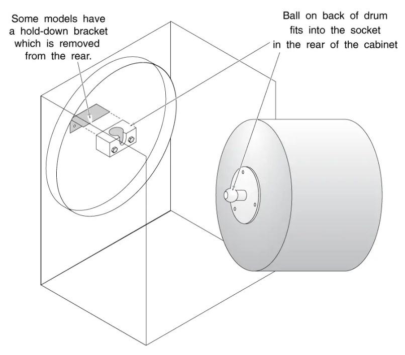 Frigidaire Gallery Dryer Schematic | oceanfur23 com