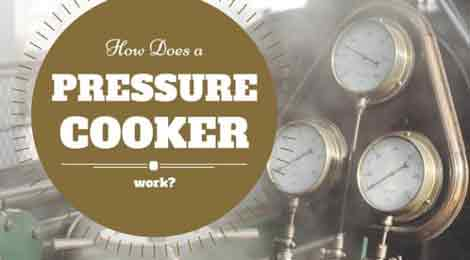 How Does A Pressure Cooker Work?