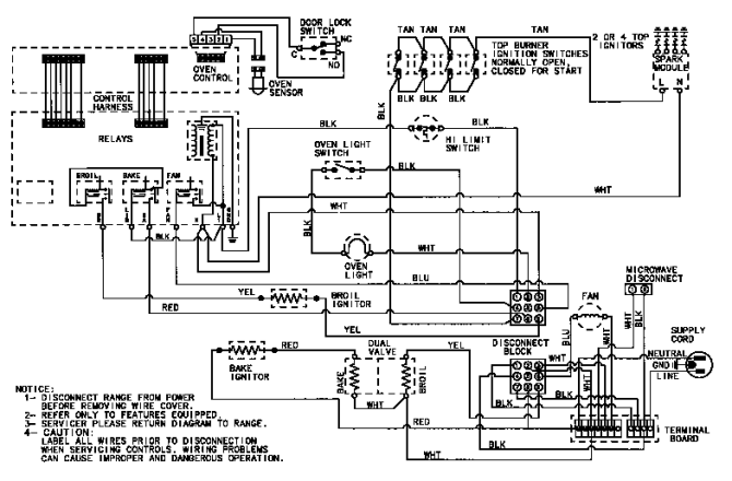 magic chef range wiring diagram  pietrodavicoit ground