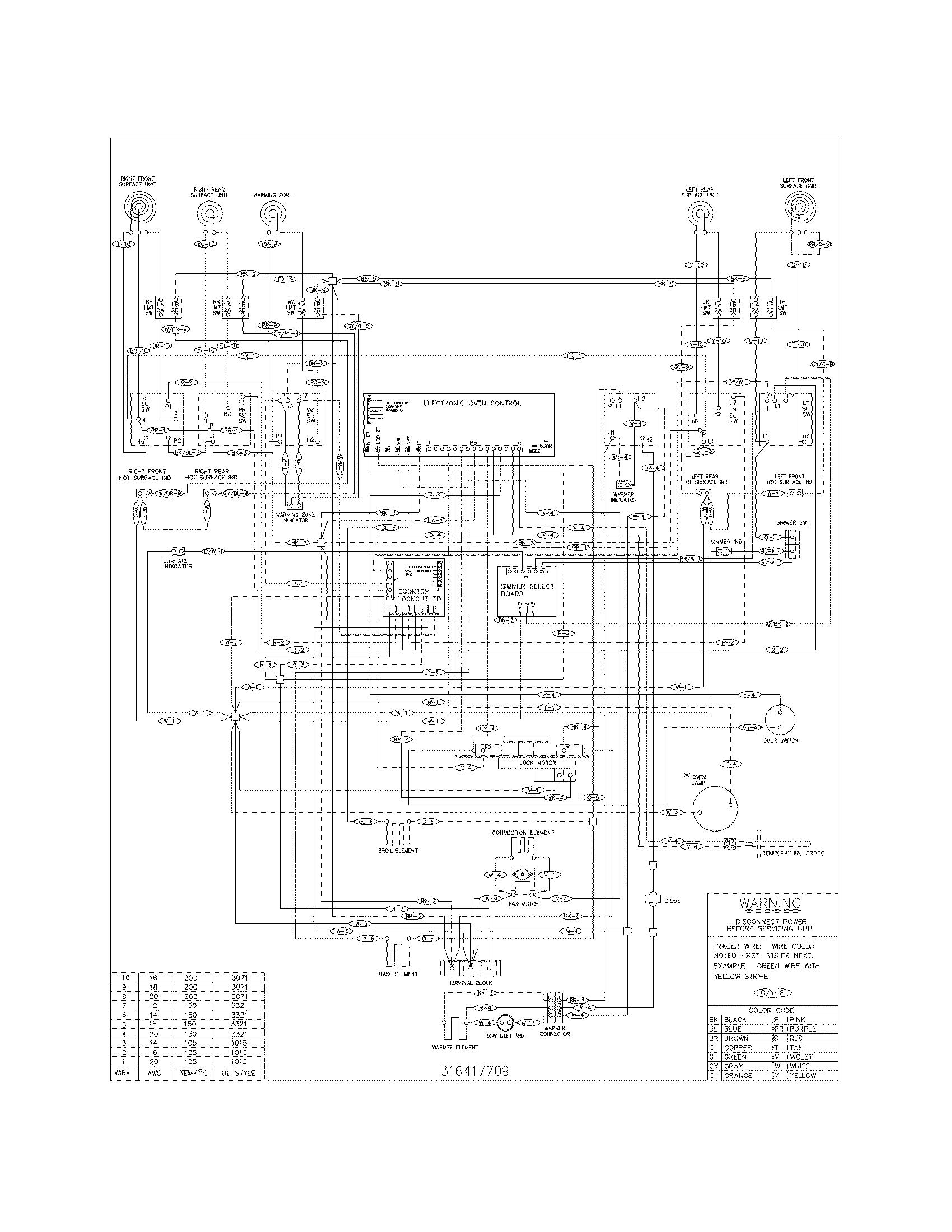 Kelvinator Stove Wiring Diagram