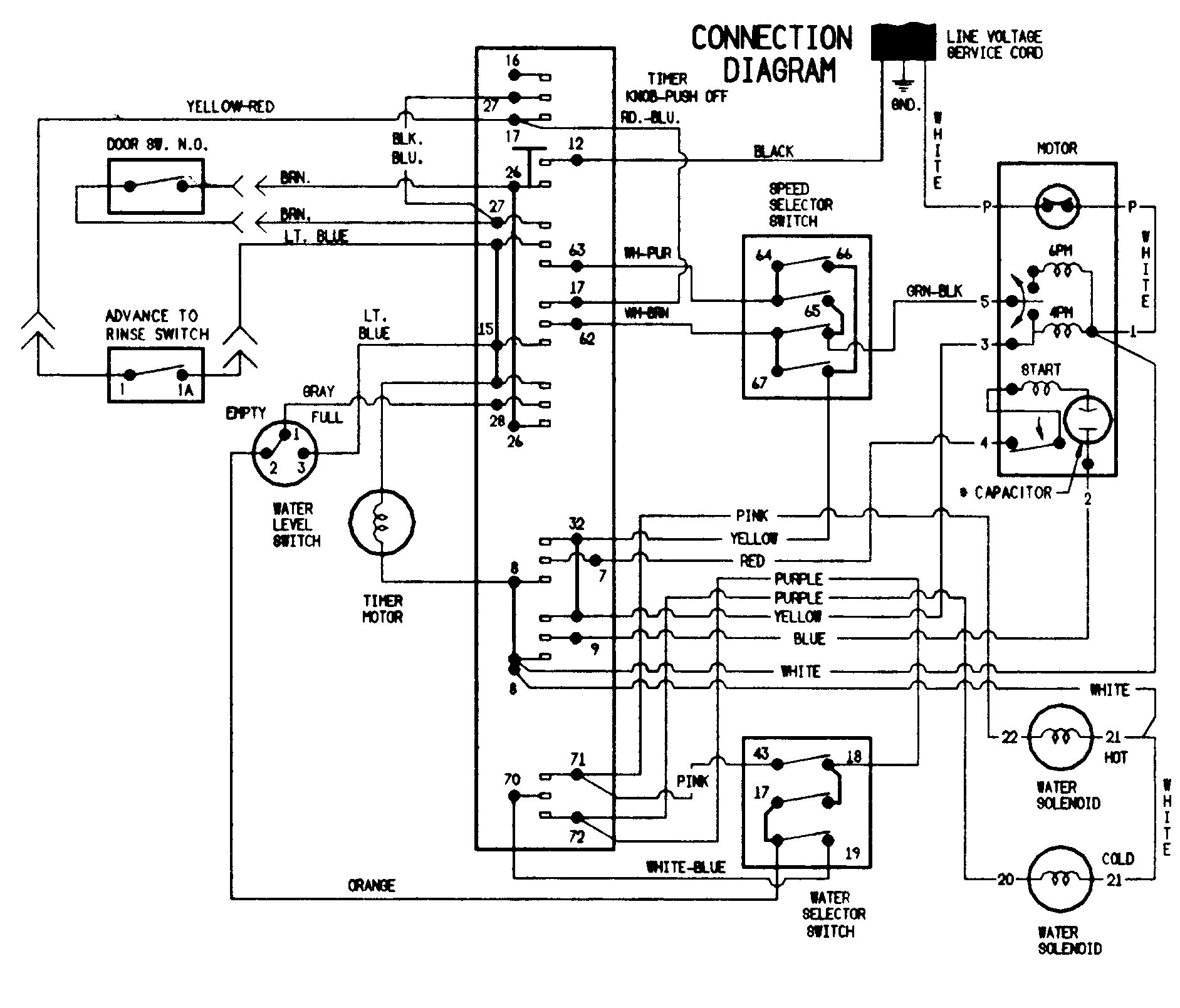 Washer Wiring Diagram