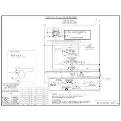 Electrolux PGLEF385CS1 Electric Range Timer  Stove Clocks