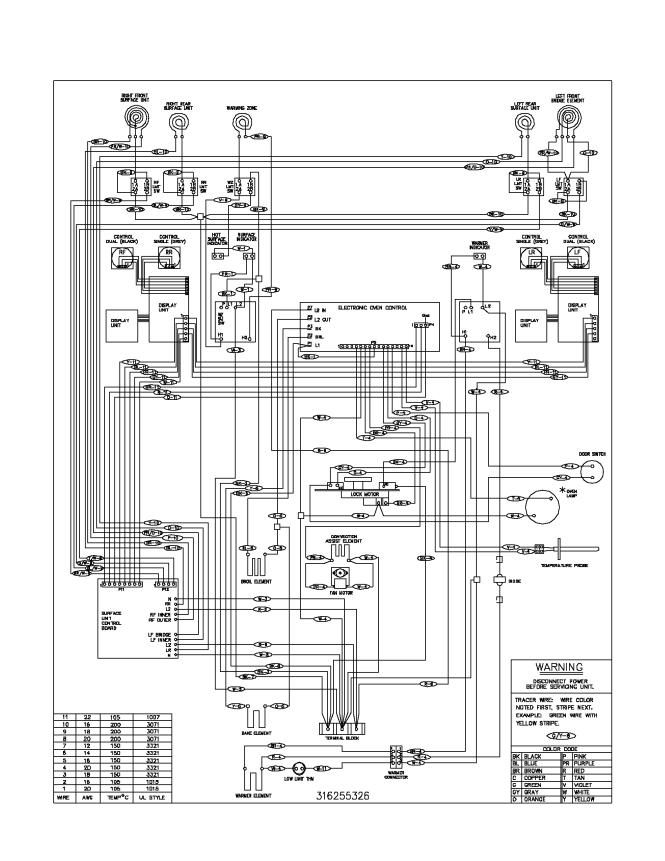 miller mobile home furnace wiring diagram - wiring diagram, Wiring diagram