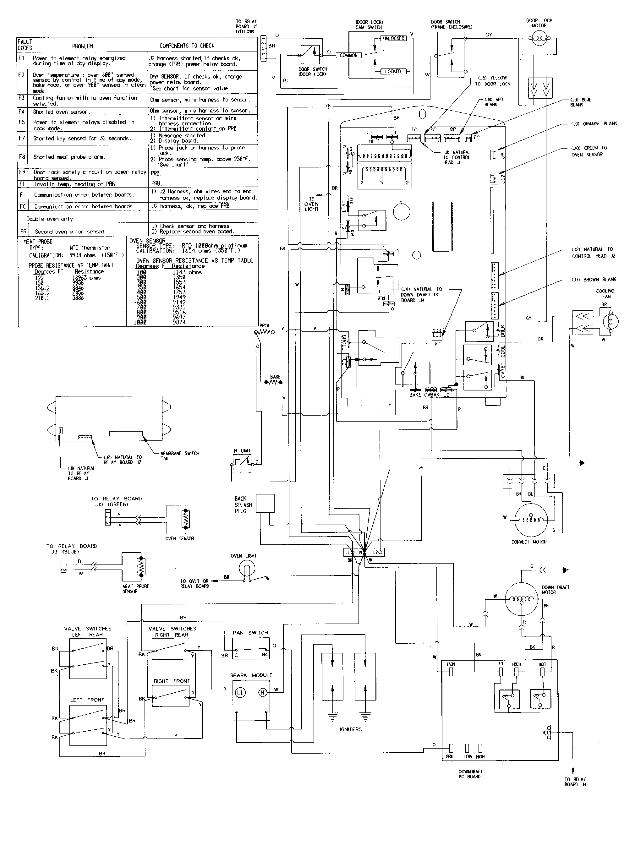 wiring information parts?resize\\\=665%2C908\\\&ssl\\\=1 smeg oven wiring diagram powder coating oven schematics \u2022 wiring  at creativeand.co