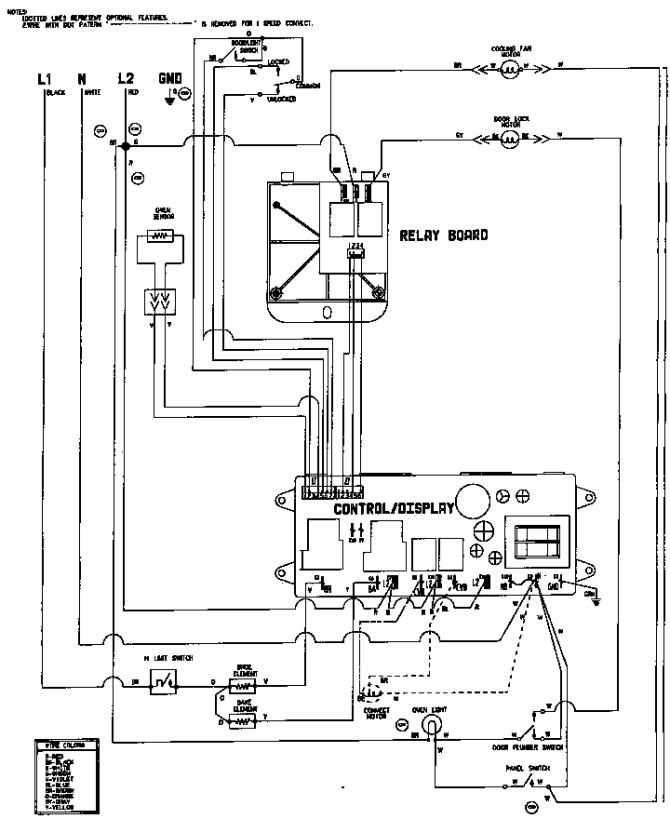 range schematic wiring  110 volt wiring diagram breaker box