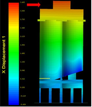 Nonlinear Dynamic Analysis - Ambev Large Silo Demolition:  Case (2) wind in West to East direction - Applied Science International
