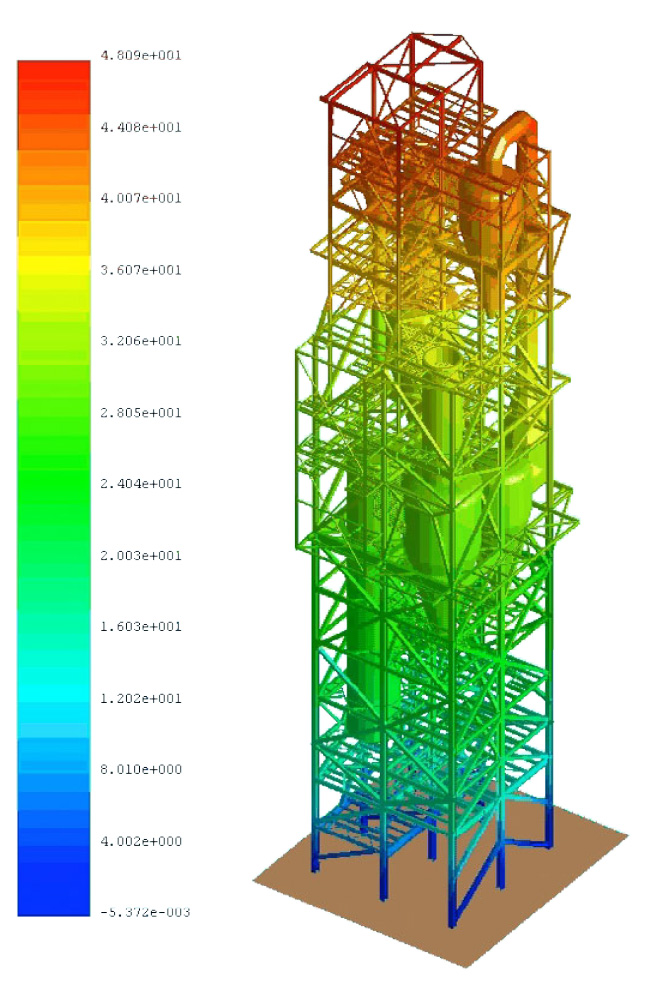 Building Implosion Services - Preheater ELS model - Applied Science International